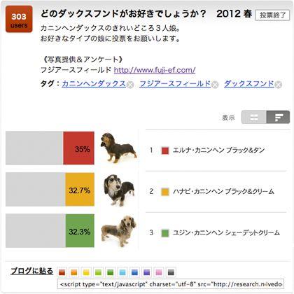 livedoor様 どのダックスフンドがお好きでしょうか? 2012 春